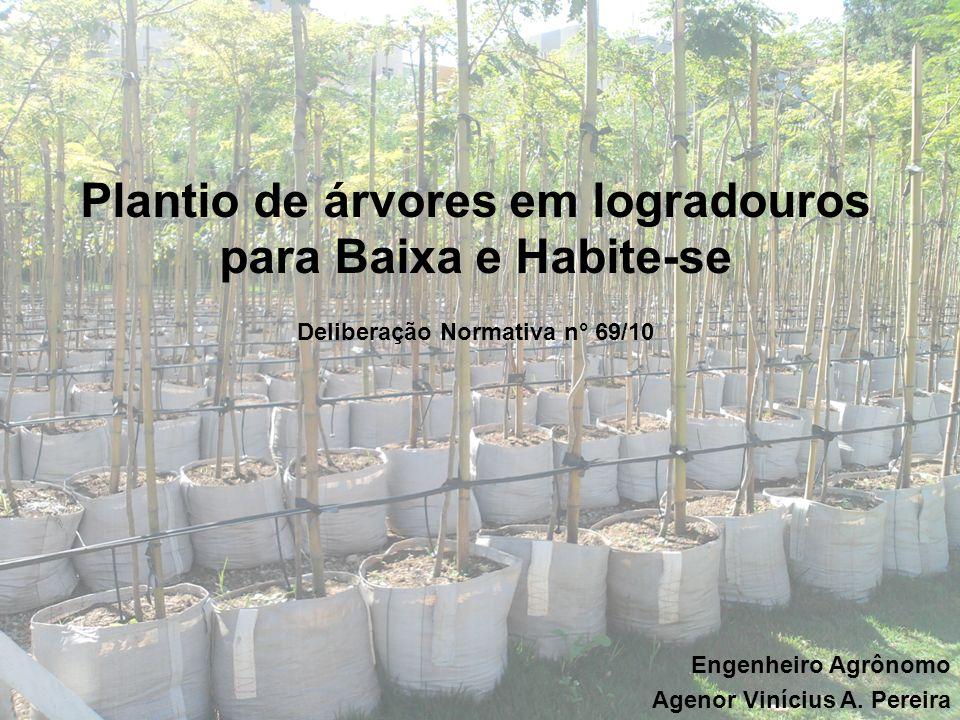 2 Lei 8616 de 14 de Julho de 2003 CONTÉM O CÓDIGO DE POSTURAS DO MUNICÍPIO DE BELO HORIZONTE Art.
