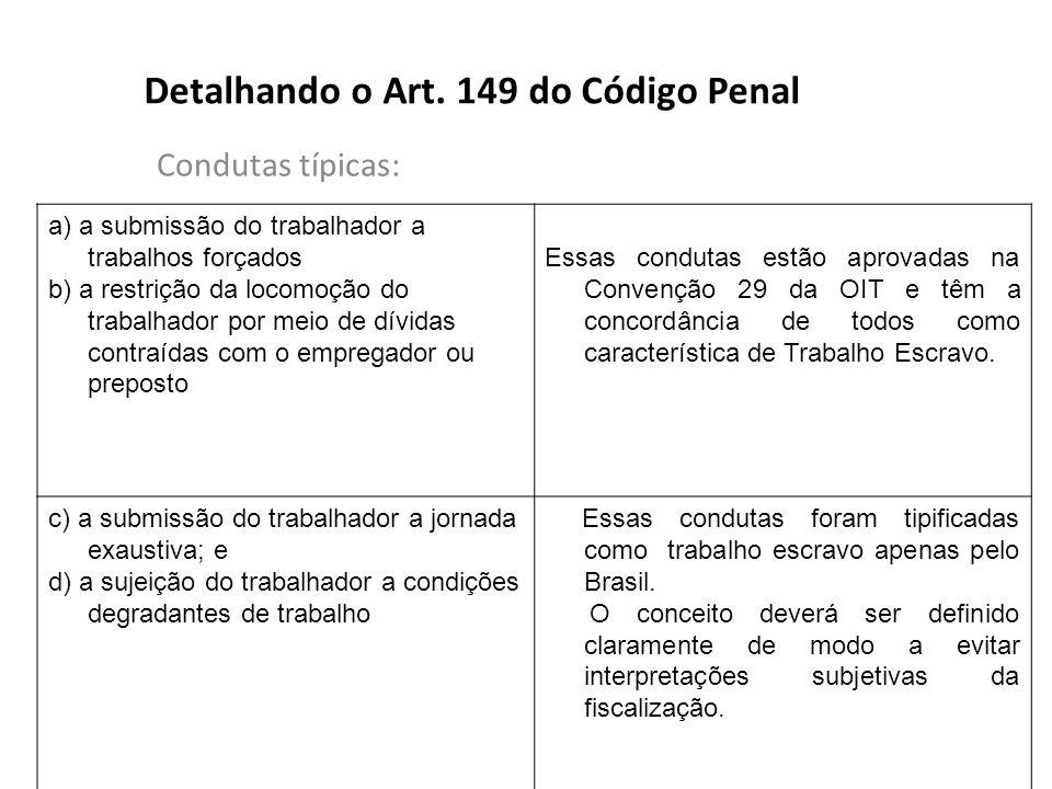 Detalhando o Art. 149 do Código Penal Condutas típicas: a) a submissão do trabalhador a trabalhos forçados b) a restrição da locomoção do trabalhador