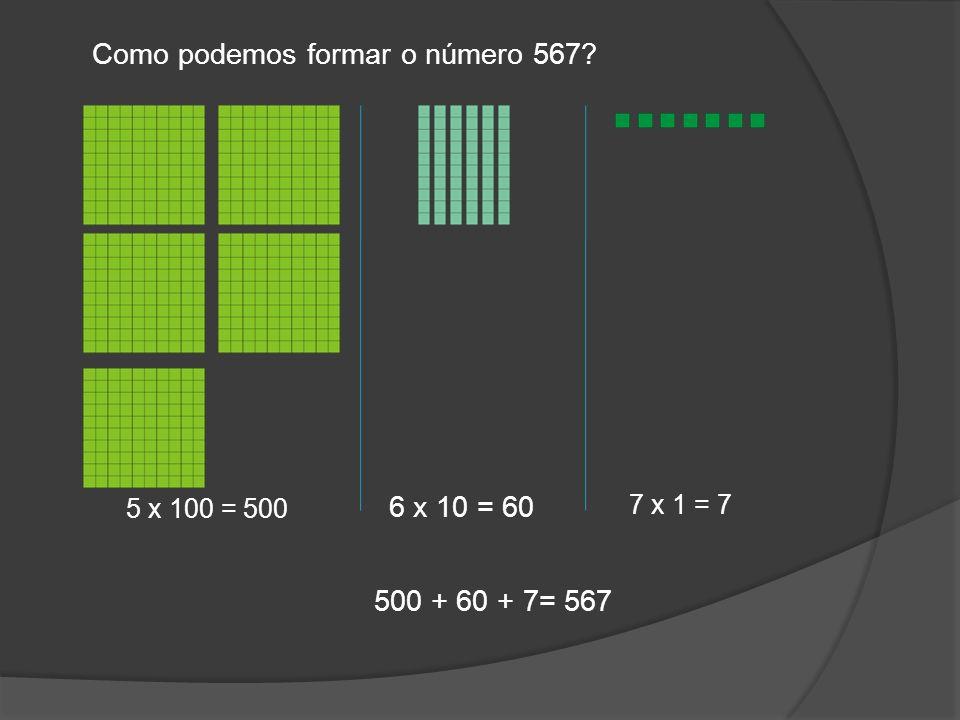 Como podemos formar o número 567? 5 x 100 = 500 6 x 10 = 60 7 x 1 = 7 500 + 60 + 7= 567