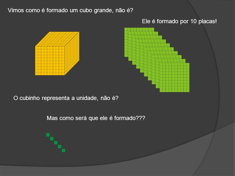 Vimos como é formado um cubo grande, não é? Ele é formado por 10 placas! O cubinho representa a unidade, não é? Mas como será que ele é formado???