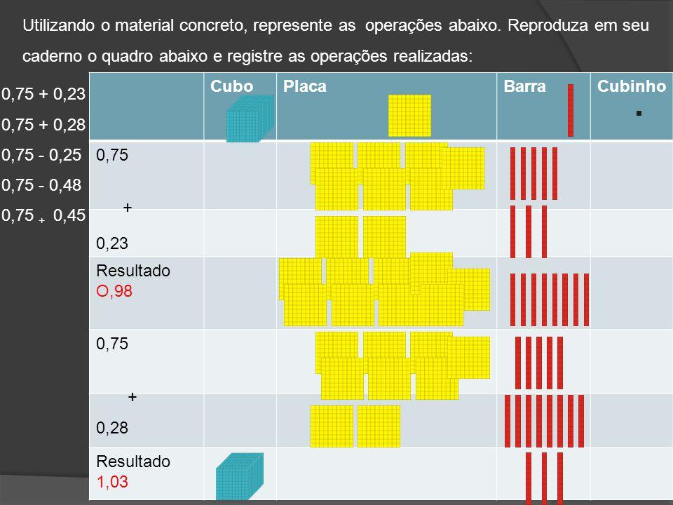 Utilizando o material concreto, represente as operações abaixo. Reproduza em seu caderno o quadro abaixo e registre as operações realizadas: 0,75 + 0,