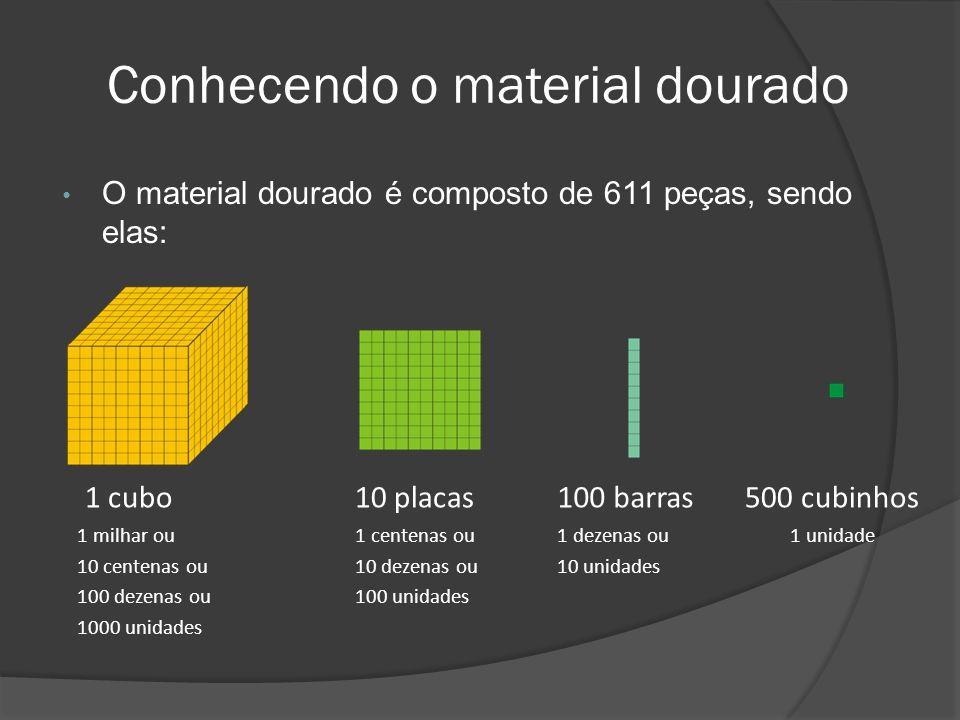 Conhecendo o material dourado O material dourado é composto de 611 peças, sendo elas: 1 cubo10 placas100 barras500 cubinhos 1 milhar ou 10 centenas ou