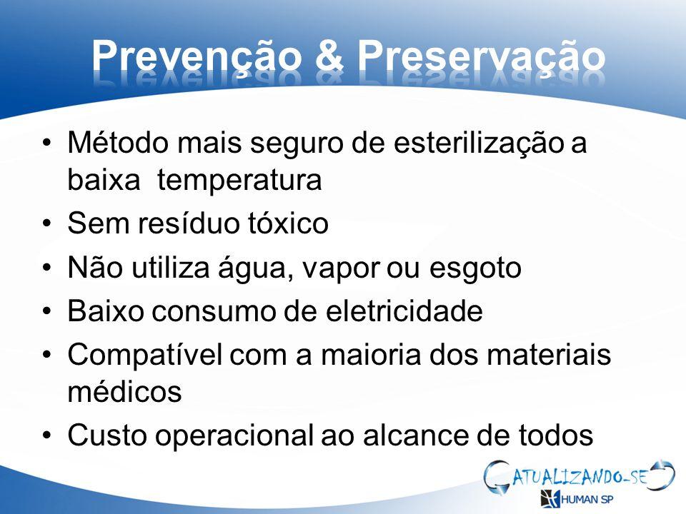 Método mais seguro de esterilização a baixa temperatura Sem resíduo tóxico Não utiliza água, vapor ou esgoto Baixo consumo de eletricidade Compatível