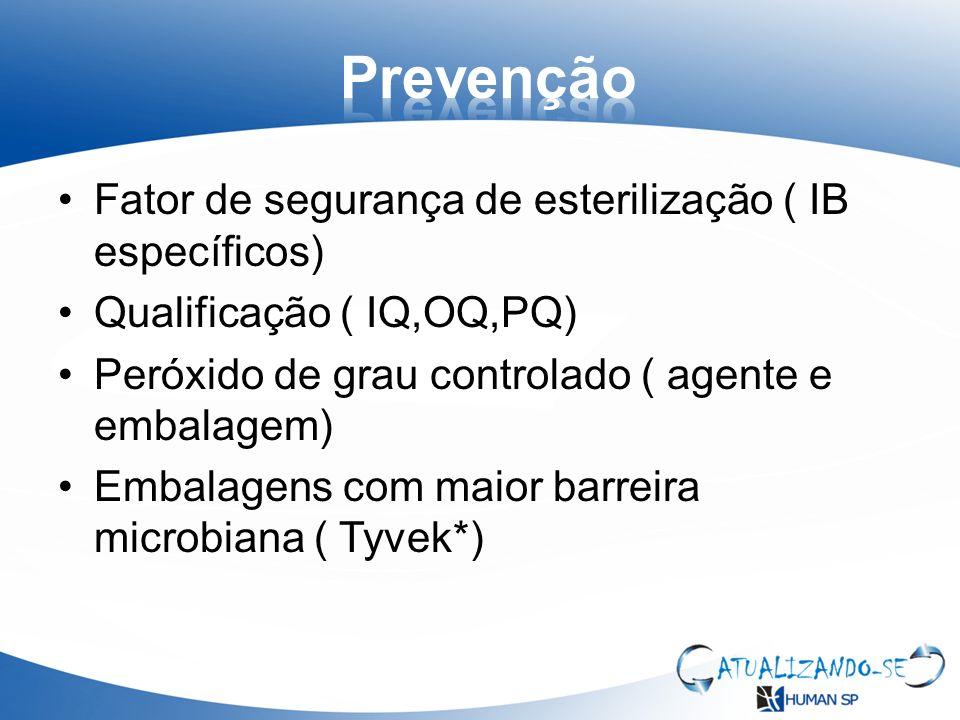 Fator de segurança de esterilização ( IB específicos) Qualificação ( IQ,OQ,PQ) Peróxido de grau controlado ( agente e embalagem) Embalagens com maior