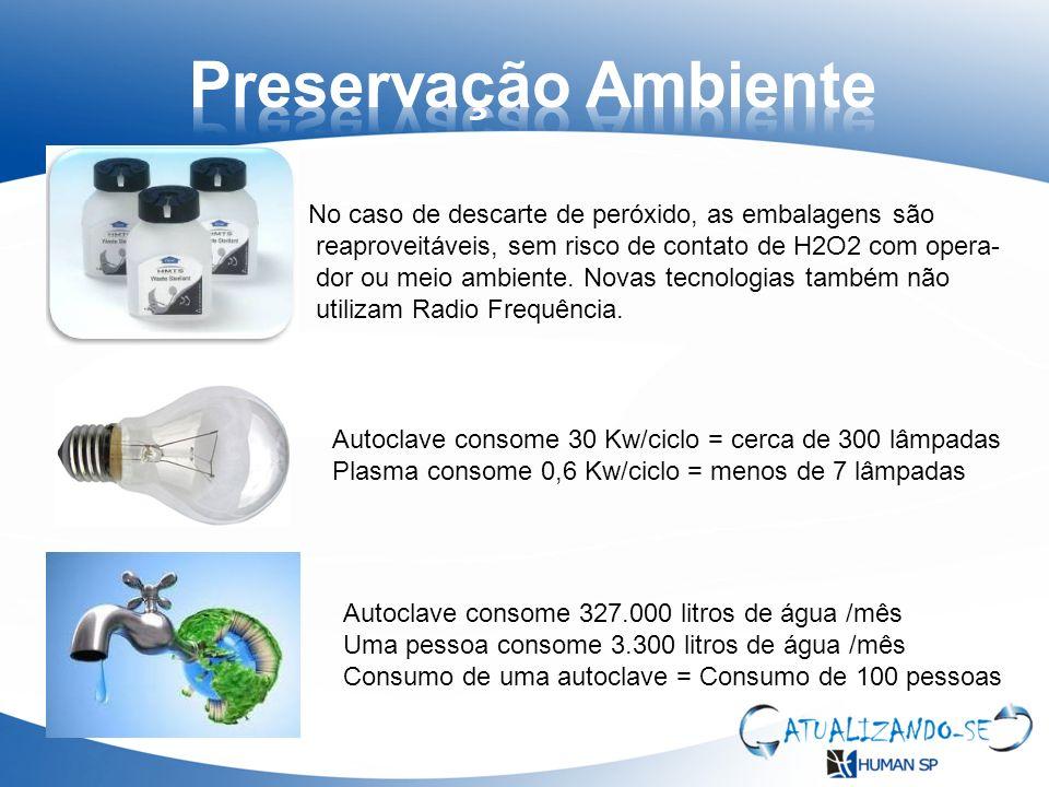 No caso de descarte de peróxido, as embalagens são reaproveitáveis, sem risco de contato de H2O2 com opera- dor ou meio ambiente. Novas tecnologias ta