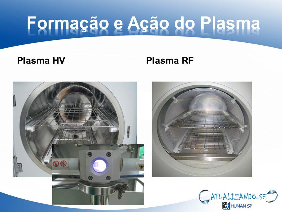 Plasma HV –Formado anexo à câmara –Menor nível de ionização –Grande uniformidade de espécies de radicais livres de H2O2 –Não interfere com outros equipamentos –Unidade de plasma de quebra específico para formação de resíduos de processo inertes H 2 O 2 H 2 O + O 2 Plasma RF –Formado dentro da câmara –Alto nível de ionização dentro da câmara –Radicais livres formados dentro da câmara a partir de agentes volatilizados –Radio frequência pode interferir com outros equipamentos
