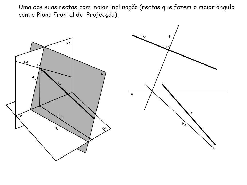 x xz xy α Uma das suas rectas com maior inclinação (rectas que fazem o maior ângulo com o Plano Frontal de Projecção). x fαfα hαhα fαfα hαhα iαiα i α1