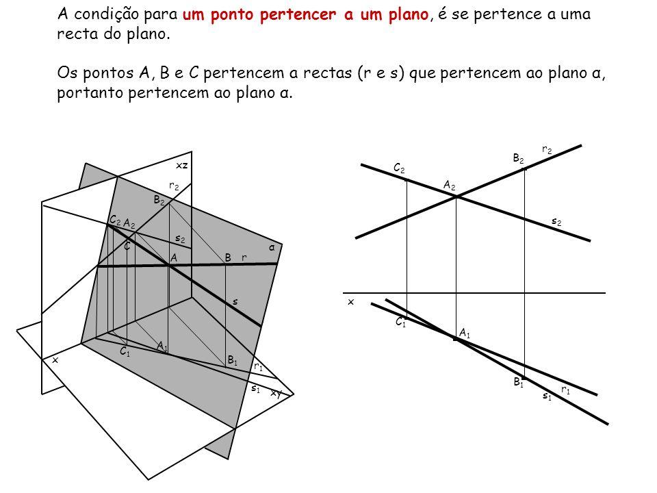 x xz xy α A B A1A1 A2A2 B2B2 B1B1 A condição para um ponto pertencer a um plano, é se pertence a uma recta do plano. Os pontos A, B e C pertencem a re