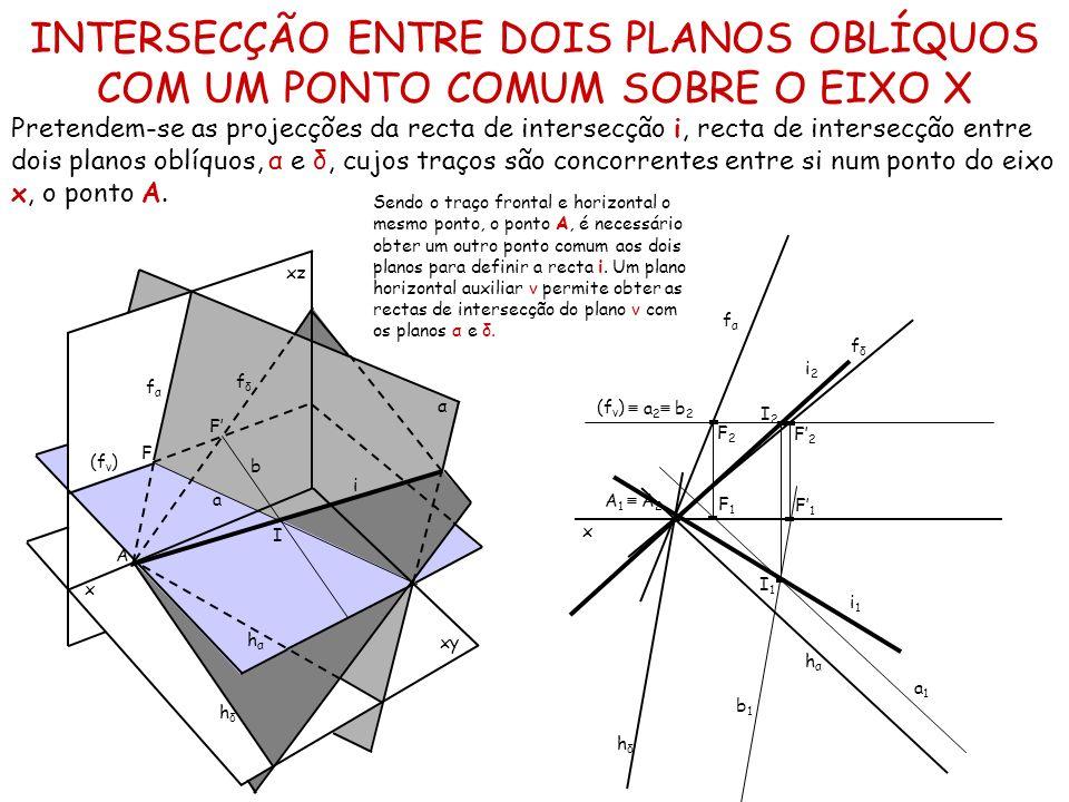 INTERSECÇÃO ENTRE DOIS PLANOS OBLÍQUOS COM UM PONTO COMUM SOBRE O EIXO X Pretendem-se as projecções da recta de intersecção i, recta de intersecção en