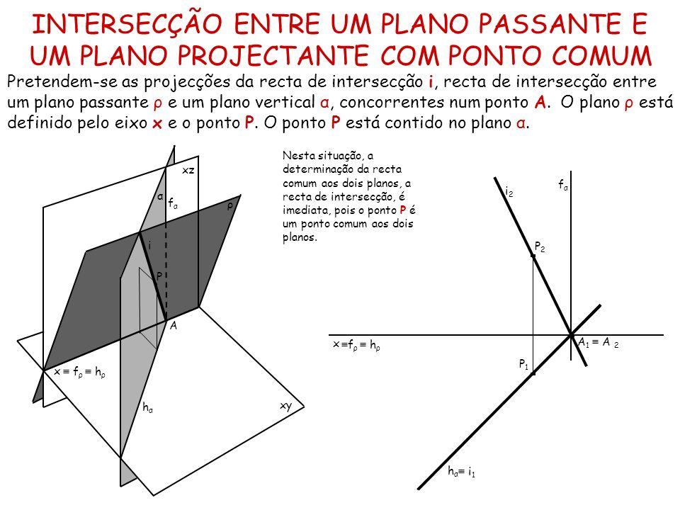 INTERSECÇÃO ENTRE UM PLANO PASSANTE E UM PLANO PROJECTANTE COM PONTO COMUM Pretendem-se as projecções da recta de intersecção i, recta de intersecção