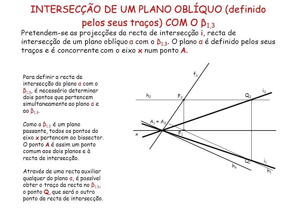 INTERSECÇÃO DE UM PLANO OBLÍQUO (definido pelos seus traços) COM O β 1,3 Pretendem-se as projecções da recta de intersecção i, recta de intersecção de
