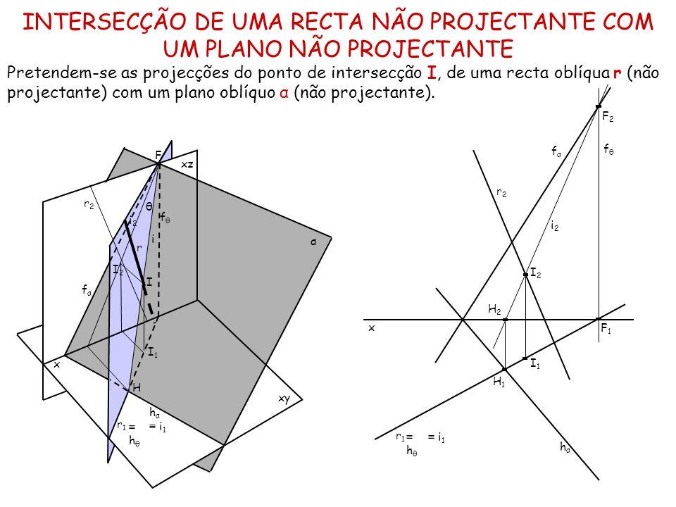 INTERSECÇÃO DE UMA RECTA NÃO PROJECTANTE COM UM PLANO NÃO PROJECTANTE Pretendem-se as projecções do ponto de intersecção I, de uma recta oblíqua r (nã