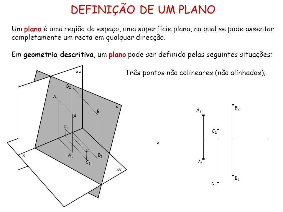 DEFINIÇÃO DE UM PLANO Um plano é uma região do espaço, uma superfície plana, na qual se pode assentar completamente um recta em qualquer direcção. Em