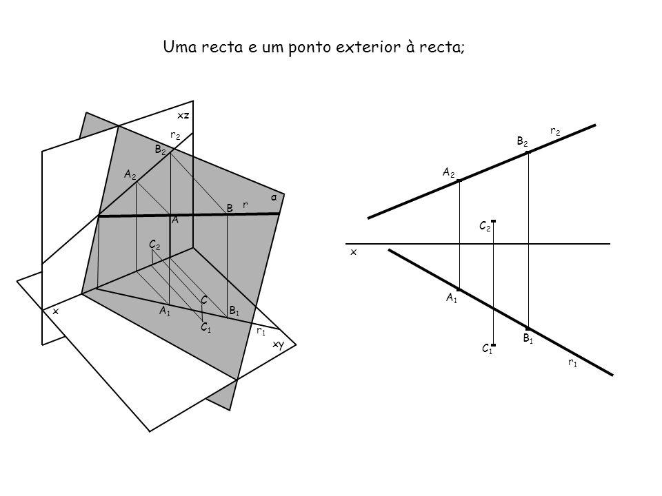 x xz xy α A B C A1A1 A2A2 B2B2 C2C2 C1C1 B1B1 Uma recta e um ponto exterior à recta; x A2A2 A1A1 B1B1 C1C1 B2B2 C2C2 r2r2 r1r1 r2r2 r1r1 r