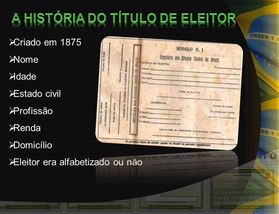 Criado em 1875 Nome Idade Estado civil Profissão Renda Domicílio Eleitor era alfabetizado ou não