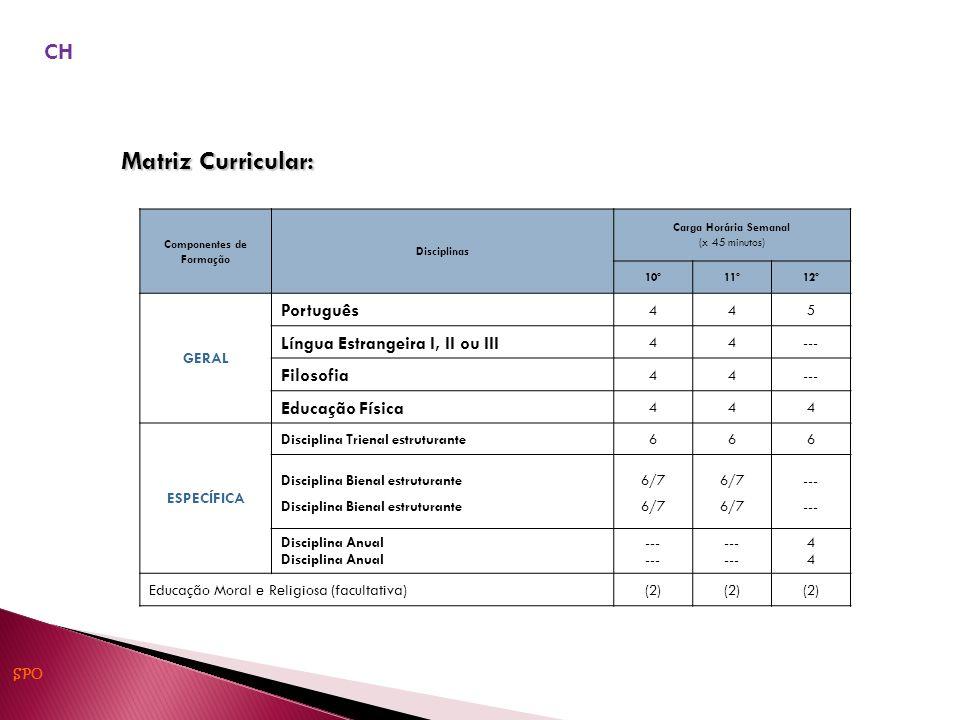Matriz Curricular: Componentes de Formação Disciplinas Carga Horária Semanal (x 45 minutos) 10º11º12º GERAL Português 445 Língua Estrangeira I, II ou III 44--- Filosofia 44--- Educação Física 444 ESPECÍFICA Disciplina Trienal estruturante666 Disciplina Bienal estruturante 6/7 --- Disciplina Anual --- 4444 Educação Moral e Religiosa (facultativa) (2) CH SPO