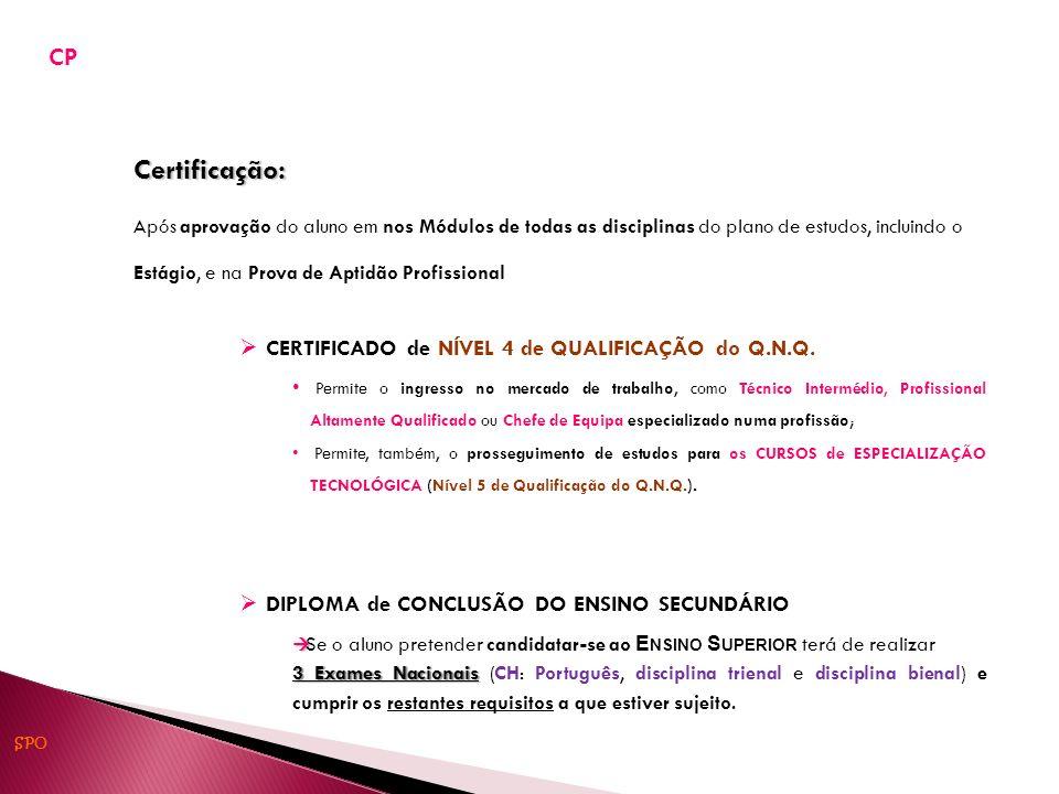Certificação: Após aprovação do aluno em nos Módulos de todas as disciplinas do plano de estudos, incluindo o Estágio, e na Prova de Aptidão Profissional CERTIFICADO de NÍVEL 4 de QUALIFICAÇÃO do Q.N.Q.