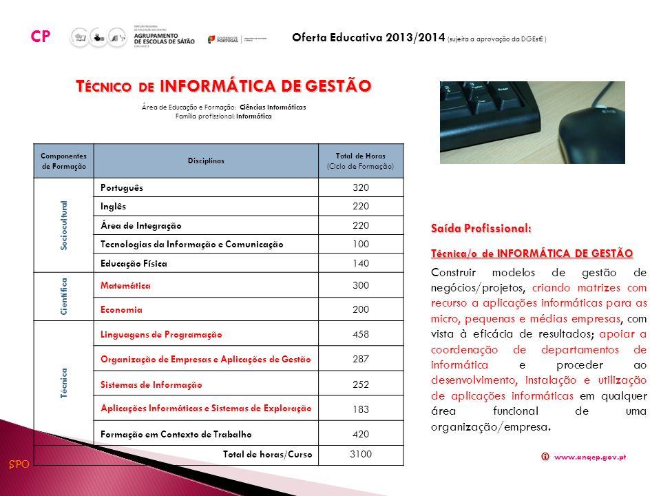 Componentes de Formação Disciplinas Total de Horas (Ciclo de Formação) Sociocultural Português320 Inglês220 Área de Integração220 Tecnologias da Informação e Comunicação100 Educação Física140 Científica Matemática300 Economia200 Técnica Linguagens de Programação458 Organização de Empresas e Aplicações de Gestão287 Sistemas de Informação252 Aplicações Informáticas e Sistemas de Exploração 183 Formação em Contexto de Trabalho420 Total de horas/Curso 3100 T ÉCNICO DE INFORMÁTICA DE GESTÃO Área de Educação e Formação: Ciências Informáticas Família profissional: Informática Saída Profissional: Técnica/o de INFORMÁTICA DE GESTÃO Construir modelos de gestão de negócios/projetos, criando matrizes com recurso a aplicações informáticas para as micro, pequenas e médias empresas, com vista à eficácia de resultados; apoiar a coordenação de departamentos de informática e proceder ao desenvolvimento, instalação e utilização de aplicações informáticas em qualquer área funcional de uma organização/empresa.
