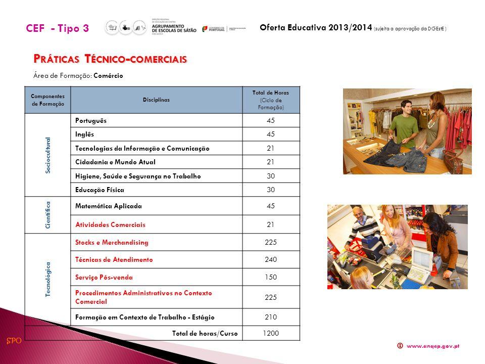 Componentes de Formação Disciplinas Total de Horas (Ciclo de Formação) Sociocultural Português45 Inglês45 Tecnologias da Informação e Comunicação21 Cidadania e Mundo Atual21 Higiene, Saúde e Segurança no Trabalho30 Educação Física30 Científica Matemática Aplicada45 Atividades Comerciais21 Tecnológica Stocks e Merchandising225 Técnicas de Atendimento240 Serviço Pós-venda150 Procedimentos Administrativos no Contexto Comercial 225 Formação em Contexto de Trabalho - Estágio210 Total de horas/Curso1200 P RÁTICAS T ÉCNICO - COMERCIAIS Área de Formação: Comércio www.anqep.gov.pt CEF - Tipo 3 Oferta Educativa 2013/2014 (sujeita a aprovação da DGEstE ) SPO