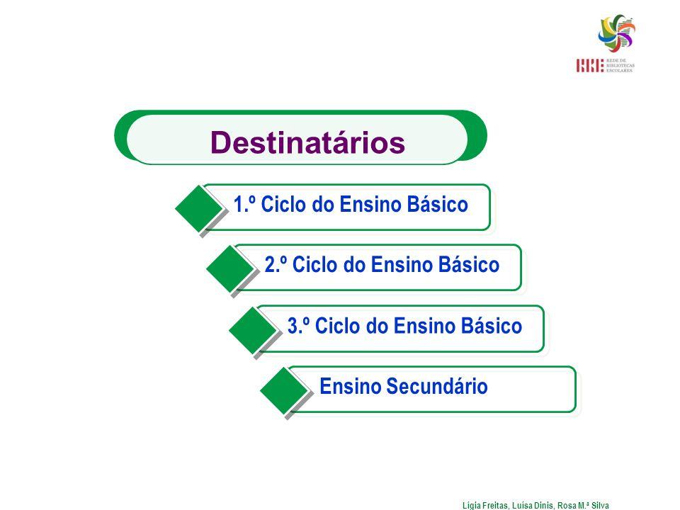 1.º Ciclo do Ensino Básico Destinatários 2.º Ciclo do Ensino Básico 3.º Ciclo do Ensino Básico Ensino Secundário Lígia Freitas, Luísa Dinis, Rosa M.ª