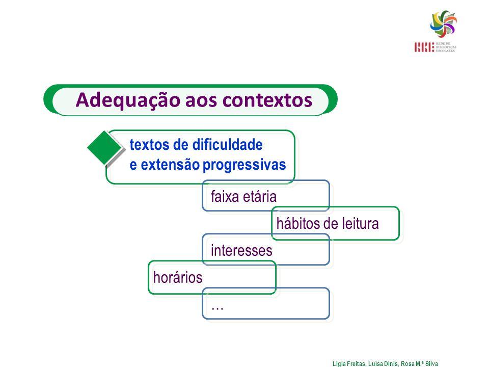 textos de dificuldade e extensão progressivas faixa etária Adequação aos contextos hábitos de leitura interesses horários … Lígia Freitas, Luísa Dinis