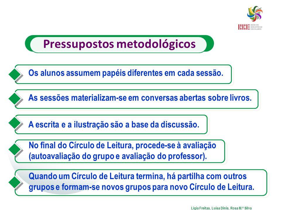 Pressupostos metodológicos As sessões materializam-se em conversas abertas sobre livros. A escrita e a ilustração são a base da discussão. No final do