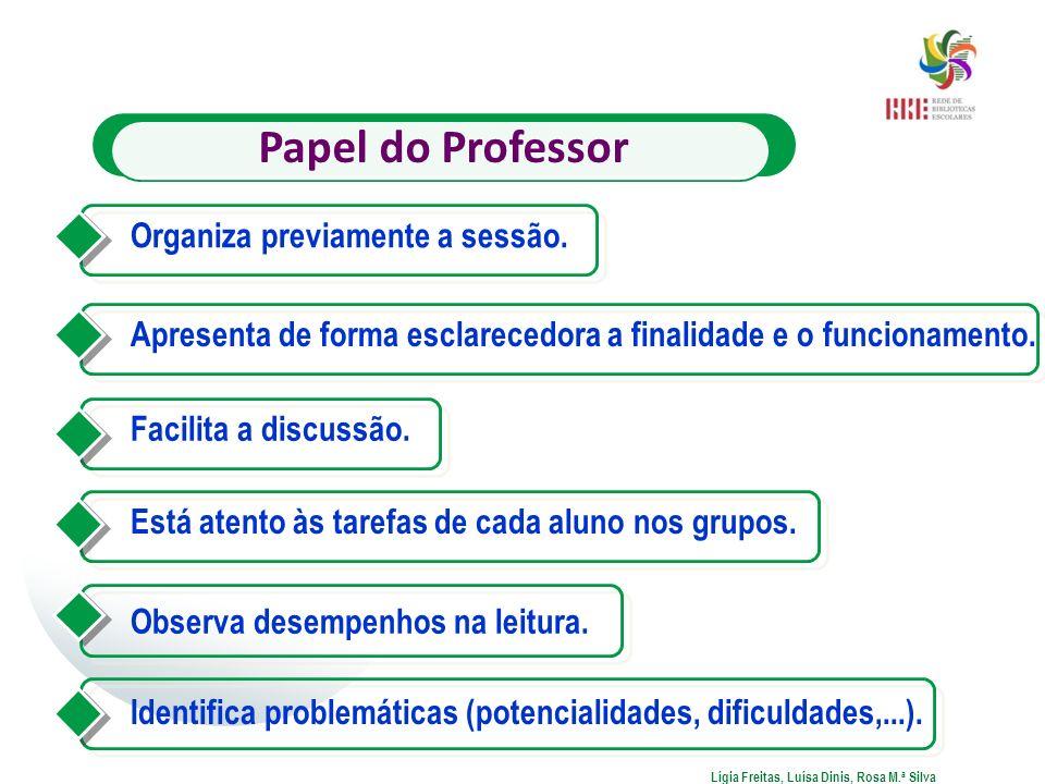 Papel do Professor Está atento às tarefas de cada aluno nos grupos. Observa desempenhos na leitura. Identifica problemáticas (potencialidades, dificul