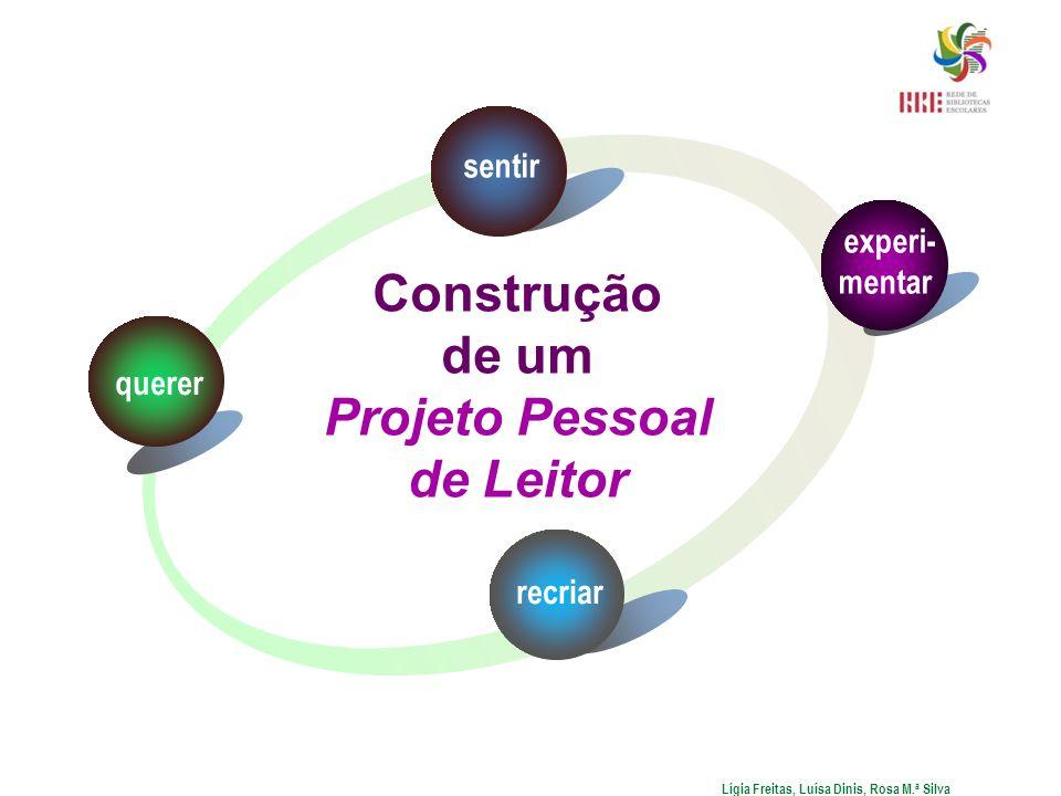 sentir Construção de um Projeto Pessoal de Leitor querer experi- mentar recriar Lígia Freitas, Luísa Dinis, Rosa M.ª Silva