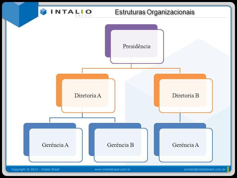 Estruturas Organizacionais Estruturas Organizacionais PresidênciaDiretoria AGerência AGerência BDiretoria BGerência A