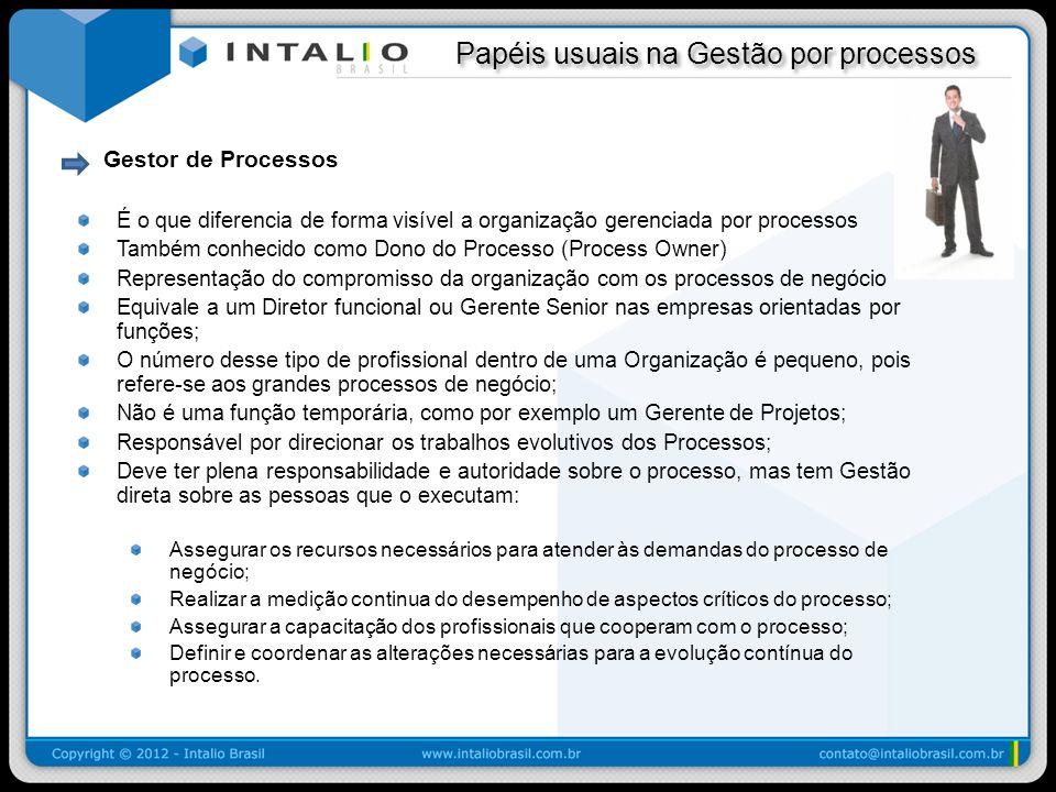 Papéis usuais na Gestão por processos Papéis usuais na Gestão por processos Gestor de Processos É o que diferencia de forma visível a organização gere