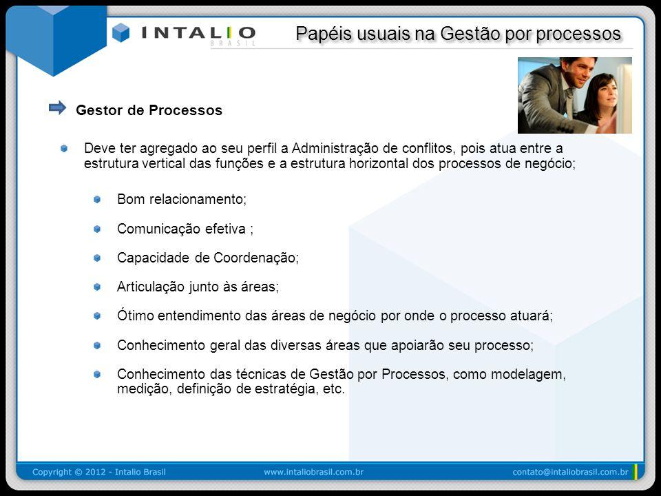 Papéis usuais na Gestão por processos Papéis usuais na Gestão por processos Gestor de Processos Deve ter agregado ao seu perfil a Administração de con