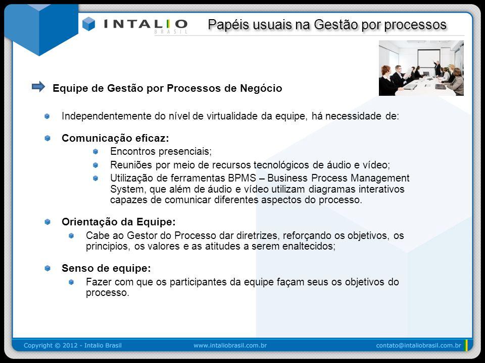 Papéis usuais na Gestão por processos Papéis usuais na Gestão por processos Equipe de Gestão por Processos de Negócio Independentemente do nível de vi