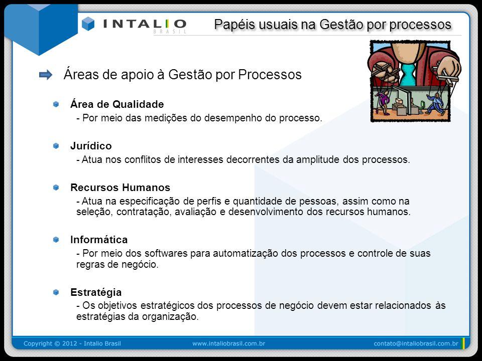 Papéis usuais na Gestão por processos Papéis usuais na Gestão por processos Áreas de apoio à Gestão por Processos Área de Qualidade - Por meio das med