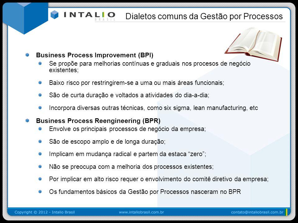 Business Process Improvement (BPI) Se propõe para melhorias contínuas e graduais nos procesos de negócio existentes; Baixo risco por restringirem-se a