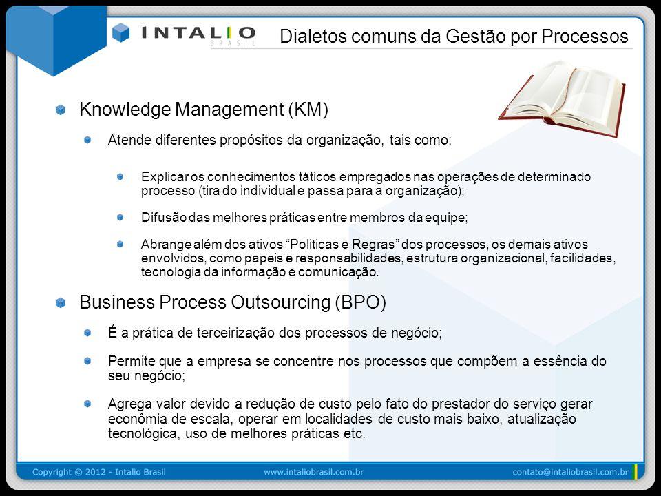 Knowledge Management (KM) Atende diferentes propósitos da organização, tais como: Explicar os conhecimentos táticos empregados nas operações de determ