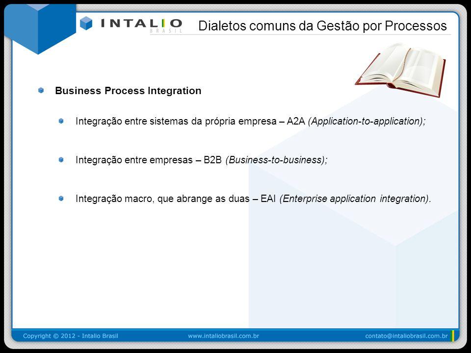 Business Process Integration Integração entre sistemas da própria empresa – A2A (Application-to-application); Integração entre empresas – B2B (Busines