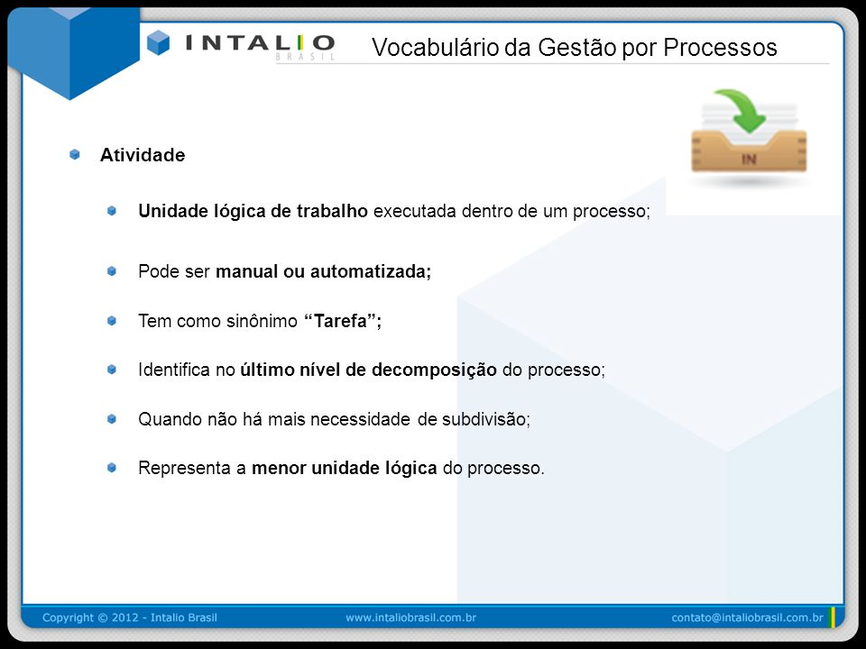 Atividade Unidade lógica de trabalho executada dentro de um processo; Pode ser manual ou automatizada; Tem como sinônimo Tarefa; Identifica no último