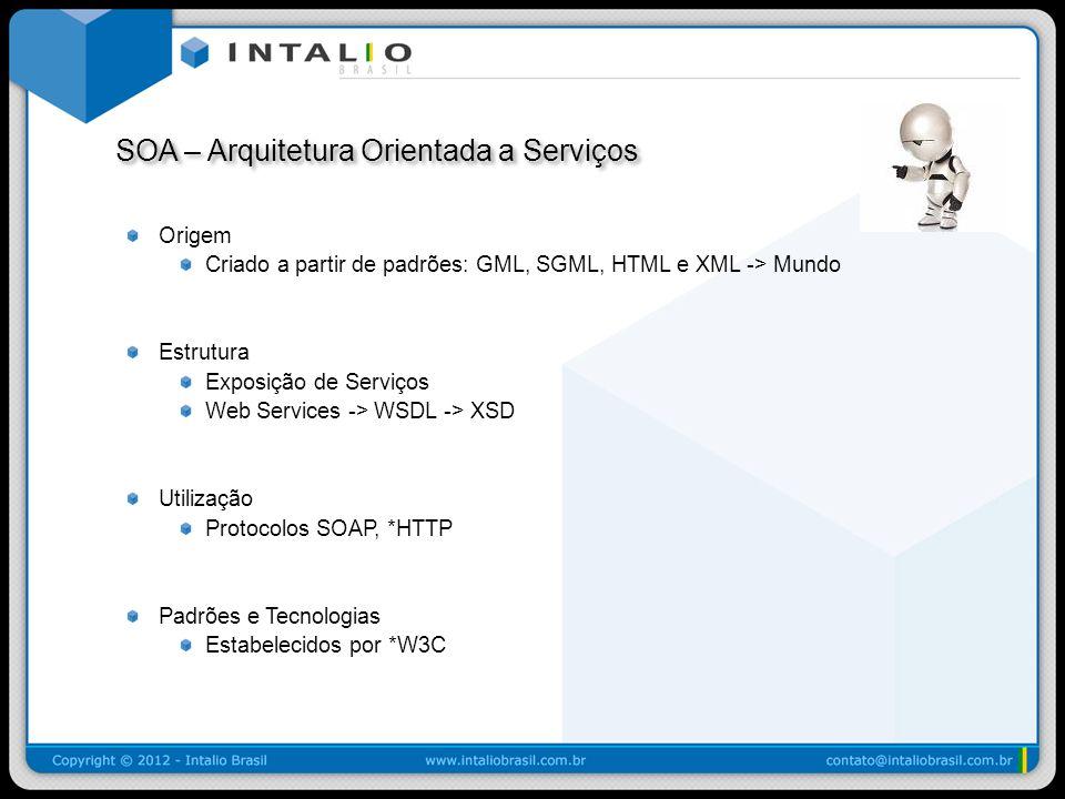 SOA – Arquitetura Orientada a Serviços SOA – Arquitetura Orientada a Serviços Origem Criado a partir de padrões: GML, SGML, HTML e XML -> Mundo Estrut