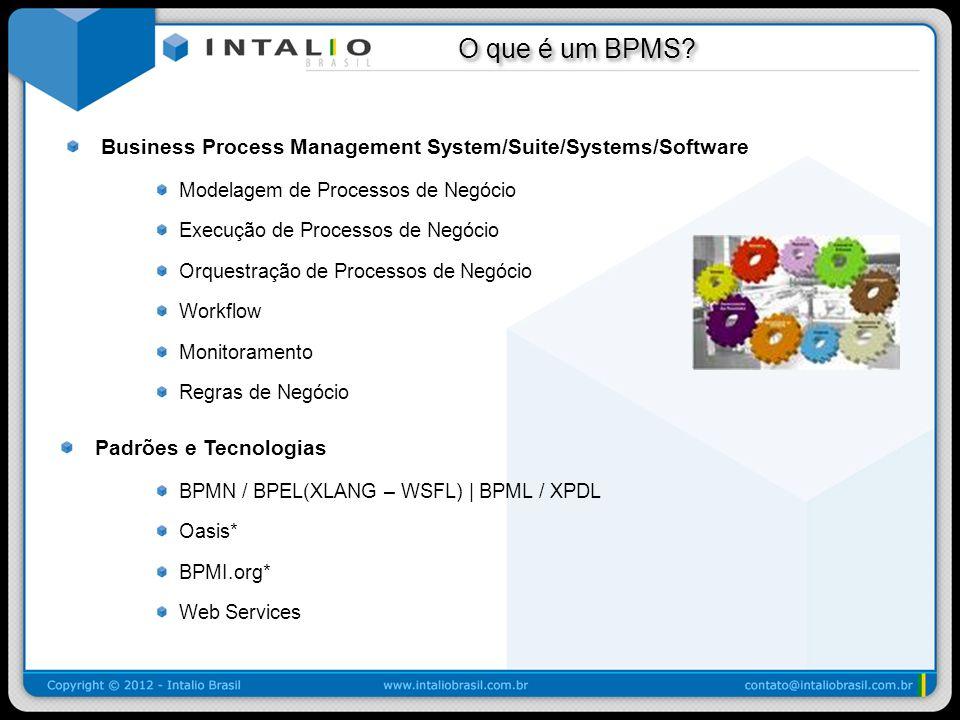 O que é um BPMS? O que é um BPMS? Business Process Management System/Suite/Systems/Software Modelagem de Processos de Negócio Execução de Processos de