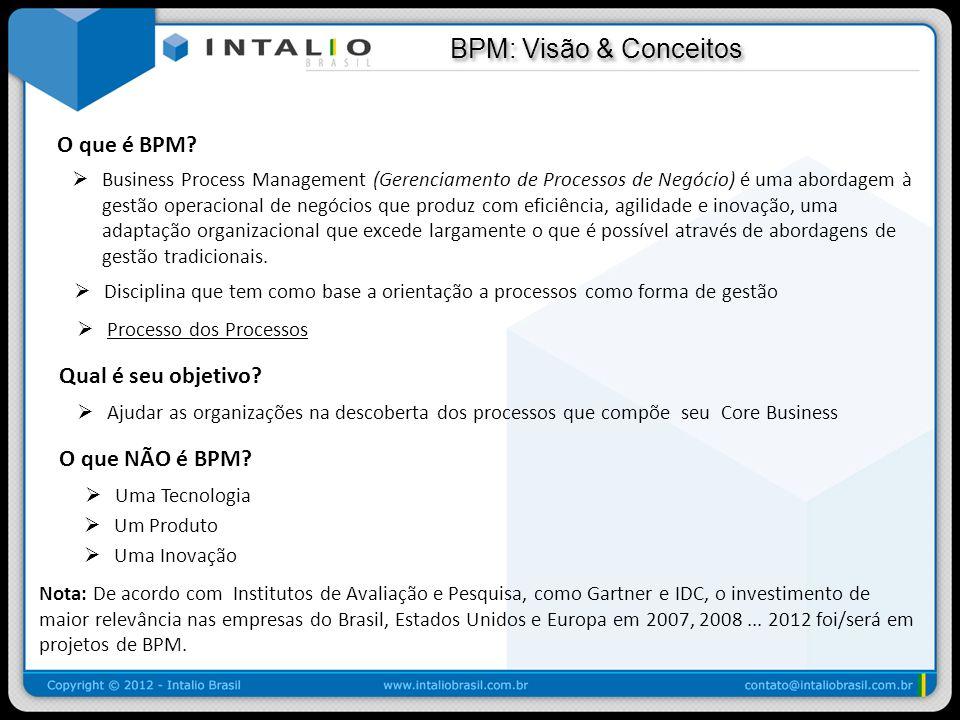 BPM: Visão & Conceitos BPM: Visão & Conceitos O que é BPM? Business Process Management (Gerenciamento de Processos de Negócio) é uma abordagem à gestã
