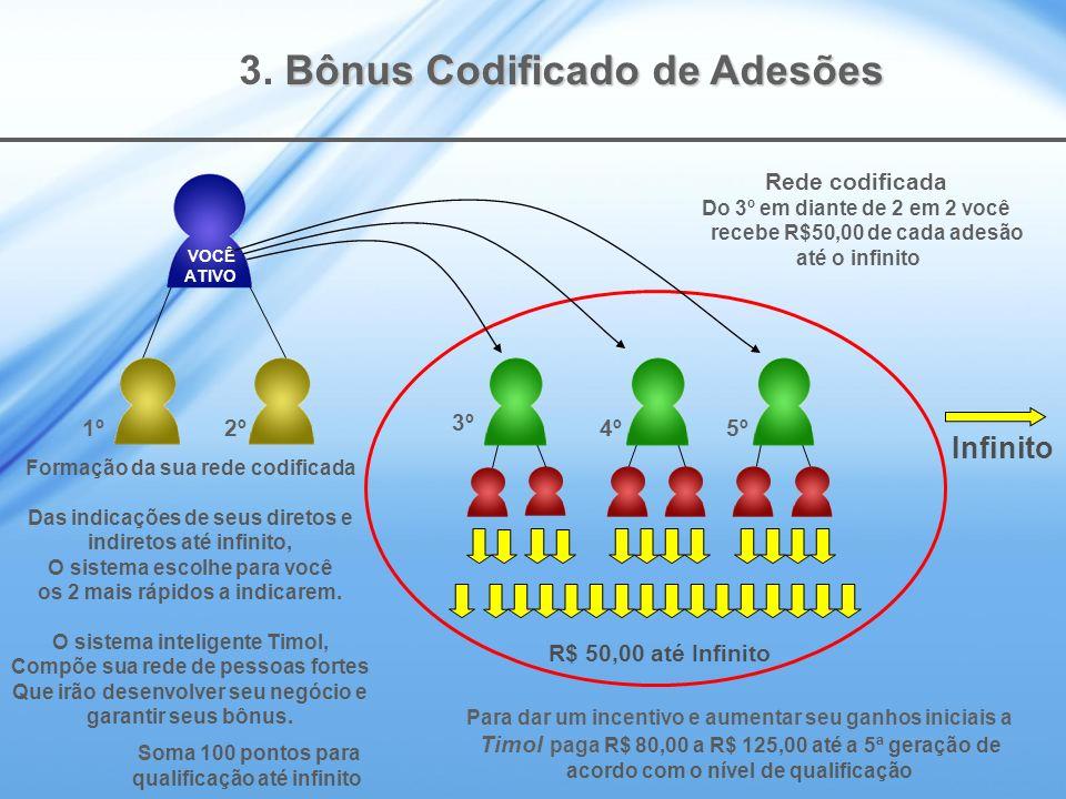 Bônus Codificado de Adesões 3.