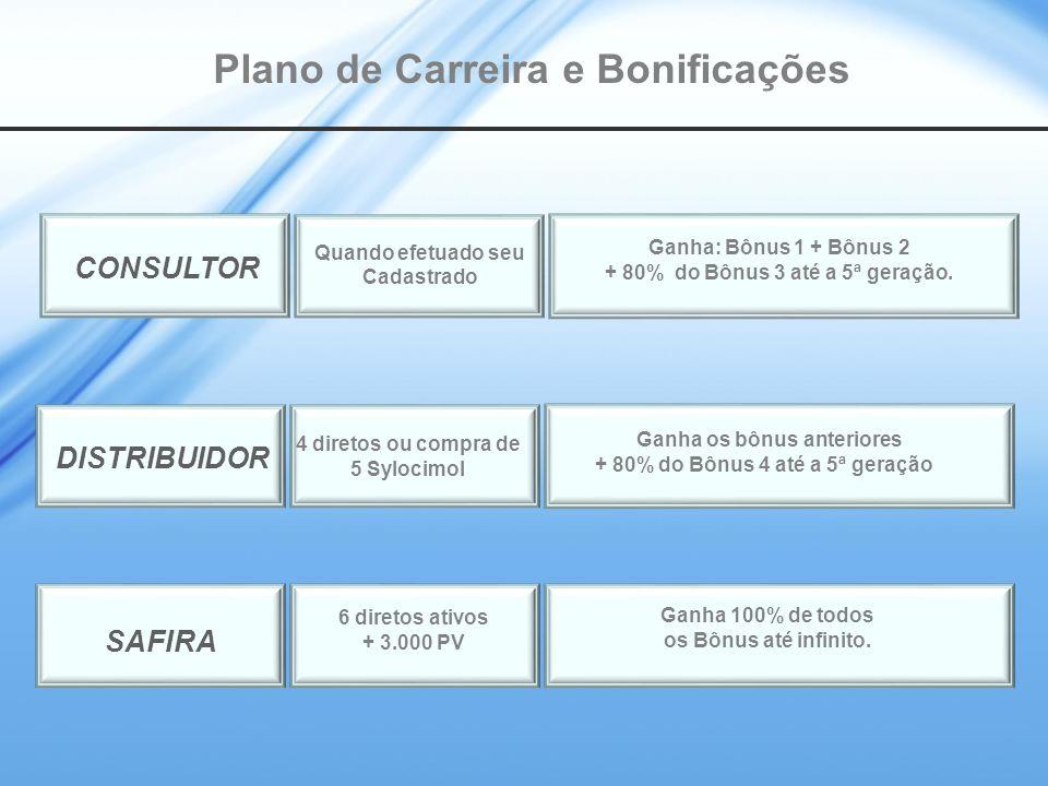 DISTRIBUIDOR 4 diretos ou compra de 5 Sylocimol Ganha os bônus anteriores + 80% do Bônus 4 até a 5ª geração CONSULTOR Quando efetuado seu Cadastrado Ganha: Bônus 1 + Bônus 2 + 80% do Bônus 3 até a 5ª geração.