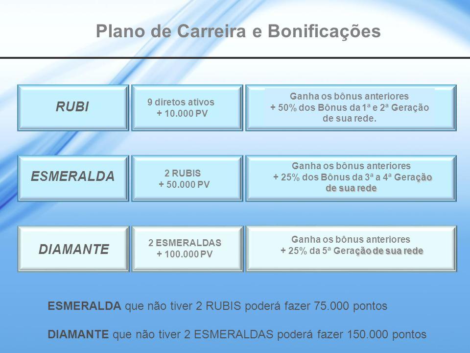 ESMERALDA que não tiver 2 RUBIS poderá fazer 75.000 pontos DIAMANTE que não tiver 2 ESMERALDAS poderá fazer 150.000 pontos DIAMANTE 2 ESMERALDAS + 100.000 PV Ganha os bônus anteriores ção de sua rede + 25% da 5ª Geração de sua rede ESMERALDA 2 RUBIS + 50.000 PV Ganha os bônus anteriores ção + 25% dos Bônus da 3ª a 4ª Geração de sua rede 9 diretos ativos + 10.000 PV Ganha os bônus anteriores + 50% dos Bônus da 1ª e 2ª Geração de sua rede.