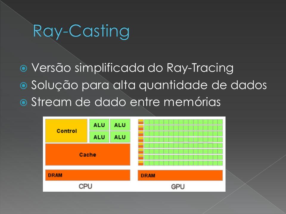 Versão simplificada do Ray-Tracing Solução para alta quantidade de dados Stream de dado entre memórias