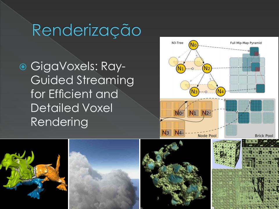 GigaVoxels: Ray- Guided Streaming for Efcient and Detailed Voxel Rendering