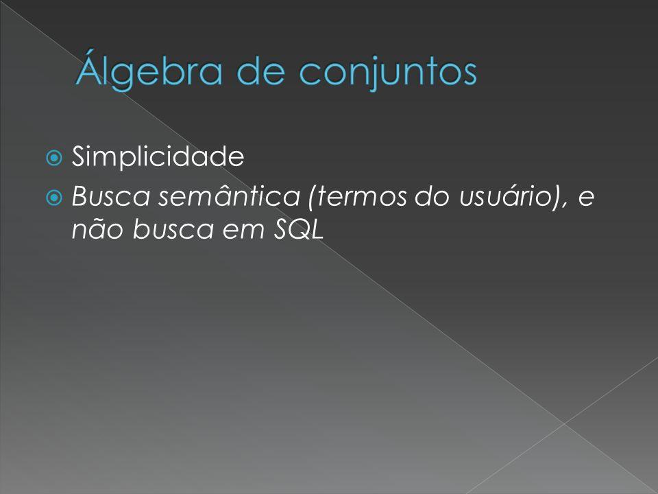 Simplicidade Busca semântica (termos do usuário), e não busca em SQL
