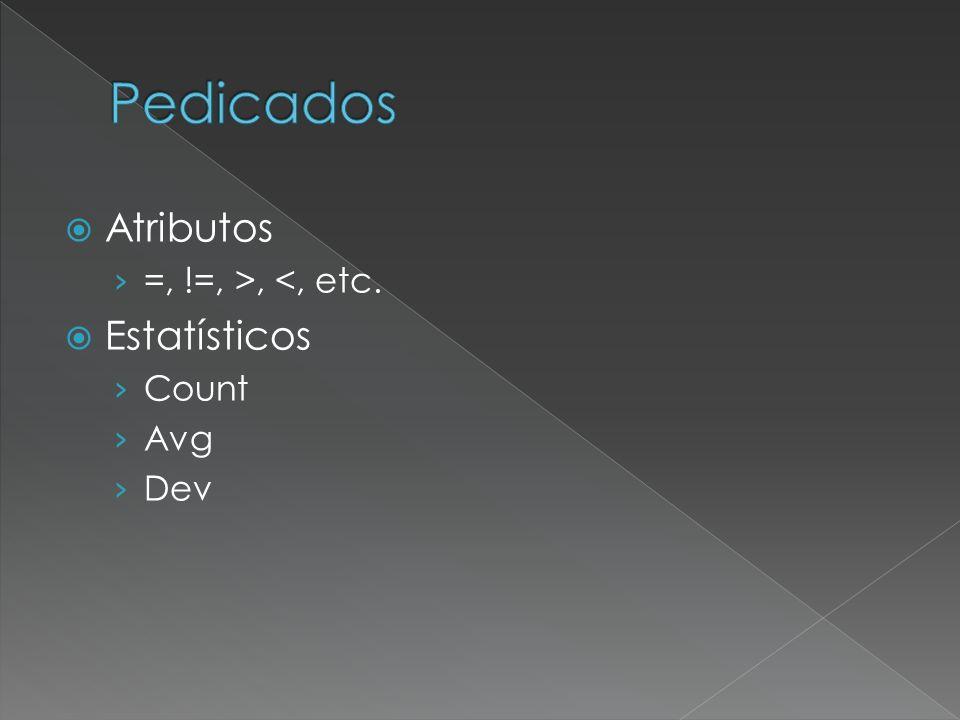 Atributos =, !=, >, <, etc. Estatísticos Count Avg Dev