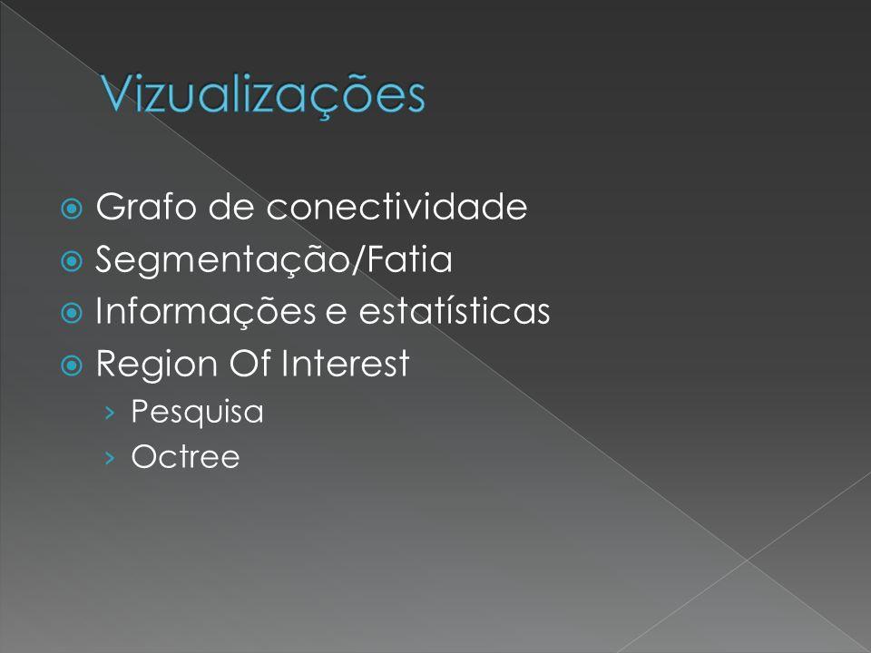 Grafo de conectividade Segmentação/Fatia Informações e estatísticas Region Of Interest Pesquisa Octree