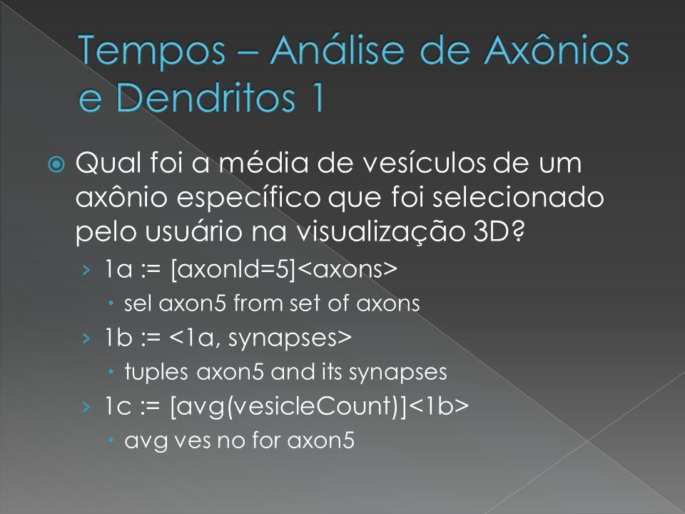 Qual foi a média de vesículos de um axônio específico que foi selecionado pelo usuário na visualização 3D? 1a := [axonId=5] sel axon5 from set of axon
