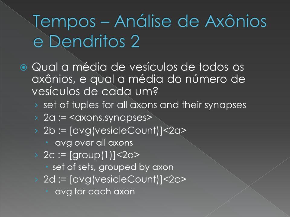 Qual a média de vesículos de todos os axônios, e qual a média do número de vesículos de cada um? set of tuples for all axons and their synapses 2a :=